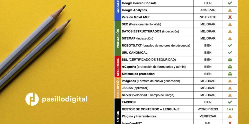 Análisis-Básico-Página-Web-SuDominio-cl